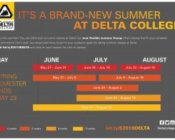 San Joaquin Delta College will offer a more flexible summer schedule this year, with classes of four weeks, six weeks and eight weeks at different times throughout the summer.